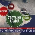 Χάρτης αραβικές χώρες Ελλάδα