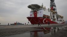 Τουρκία Έρευνες