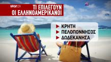 Ελληνοαμερικανοί διακοπές Ελλάδα