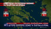 Ελλάδα σεισμοί