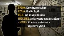 Κλοπή θυρίδων Χαλάνδρι: Το προφίλ των δύο ύποπτων πελατών