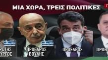 Πολιτική ηγεσία Λιβύης