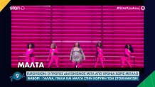 Eurovision 2021 - Μάλτα