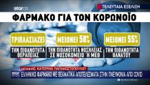 ελληνικό φάρμακο για κορωνοϊό