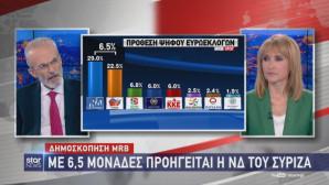 εκλογές