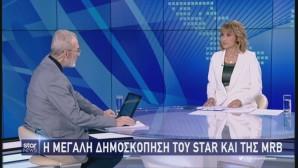 Δημήτρης Μαύρος  Μάρα Ζαχαρέα δημοσκόπηση MRB Star