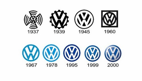 Τι θα γίνει με το λογότυπο της VW