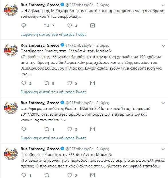 Σε τεντωμένο σχοινί οι σχέσεις Ελλάδας - Ρωσίας