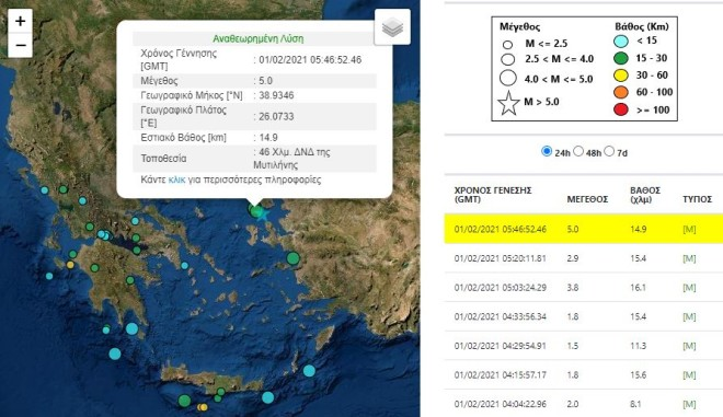 Ηαυτόματη λύση του Γεωδυναμικού Ινστιτούτου για τον σεισμό στη Μυτιλήνη
