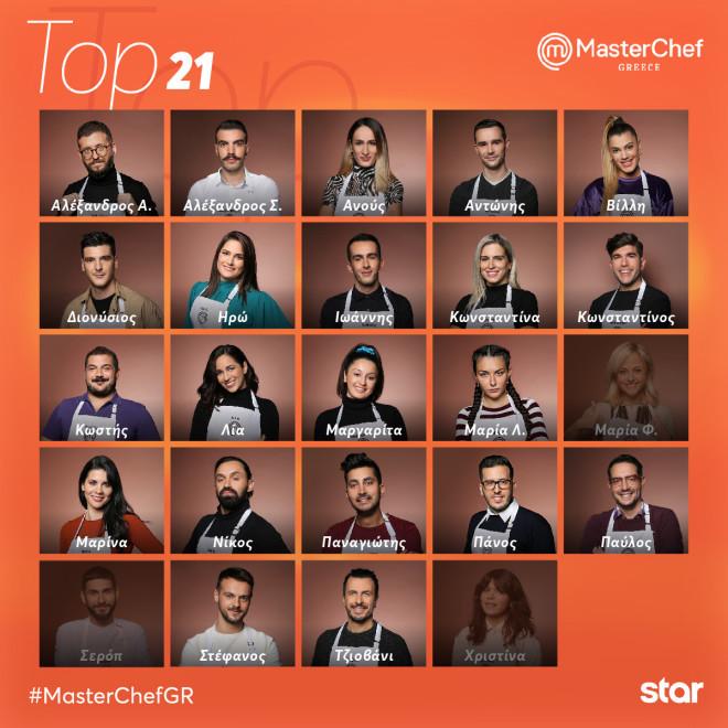 Οι 21 διαγωνιζόμενοι του MasterChef 5