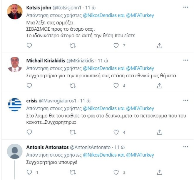Twitter για κόντρα Δένδια - Τσαβούσογλου