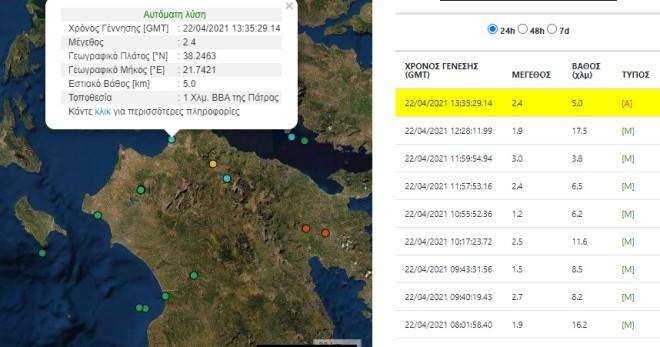 Το μέγεθος του σεισμού στην Πάτρα- εικόνα από Γεωδυναμικό Ινστιτούτο