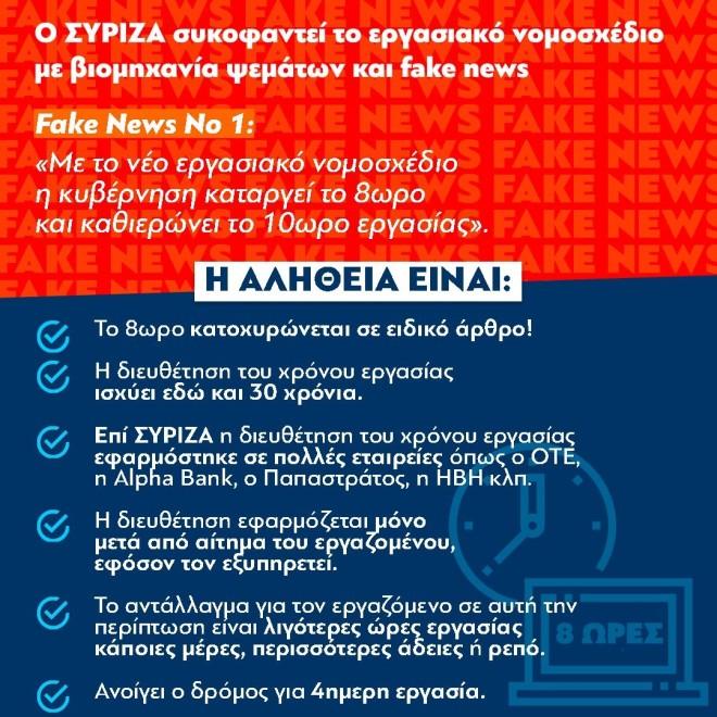 fake news 1 της ΝΔ για ΣΥΡΙΖΑ
