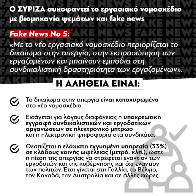 ΝΔ Fake news ΣΥΡΙΖΑ No 5