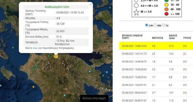 Η αναθεωρημένη λύση του Γεωδυναμικού Ινστιτούτου για τον σεισμό στο Αίγιο