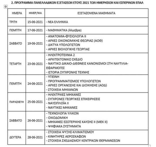 Το πρόγραμμα των πανελληνίων εξετάσεων για τα ΕΠΑΛ