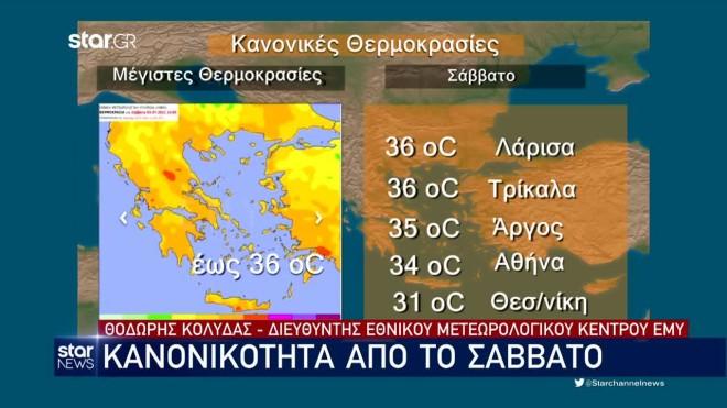 Οι υψηλές θερμοκρασίες στις πόλεις το Σάββατο3/7- κεντρικό δελτίο ειδήσεων Star