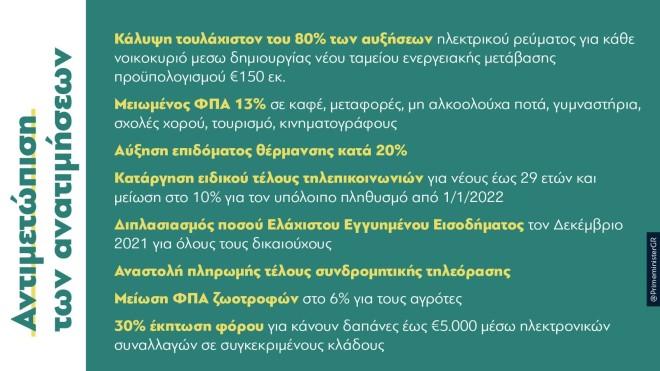ΔΕΘ μέτρα για την οικονομία