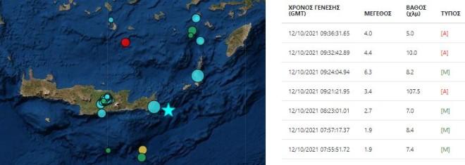 σεισμός Κρήτη - Γεωδυναμικό