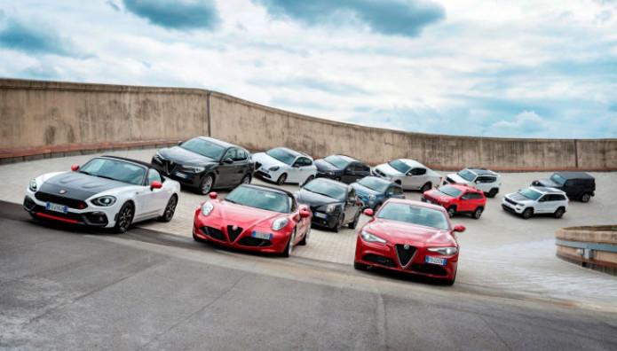 Fiat Alfa Romeo Jeep πωλήσεις