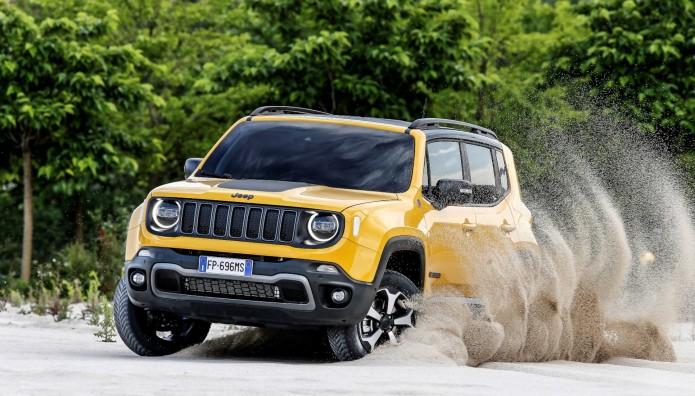 Jeep Renegade Δοκιμές Ασφαλείας