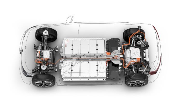 VW Μπαταρίες Ηλεκτρικά Αυτοκίνητα